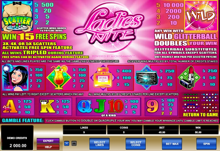 online casino games reviews sizzling hot online
