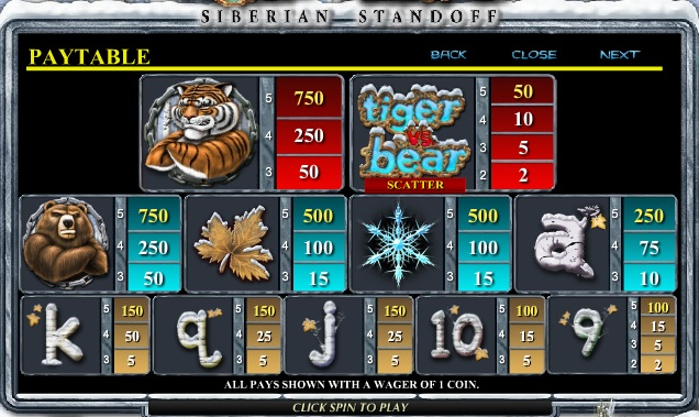 play online slot Tiger vs Bear