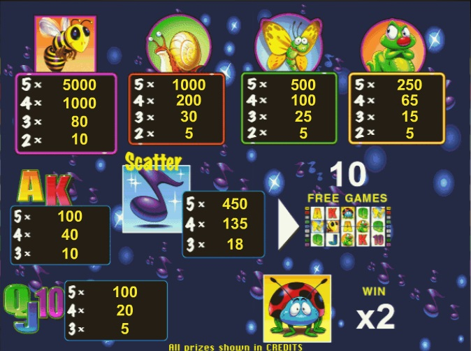 online slots real money piraten symbole