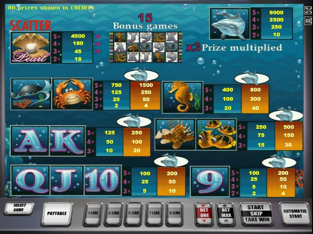 Dolphins Pearl Slot Free Game Online