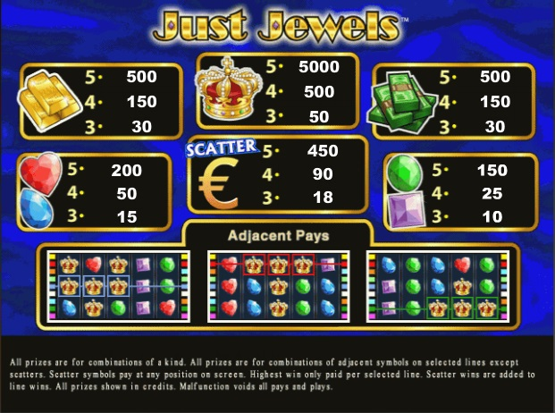 Just Jewels Slot Machine Review & Free Instant Play Game