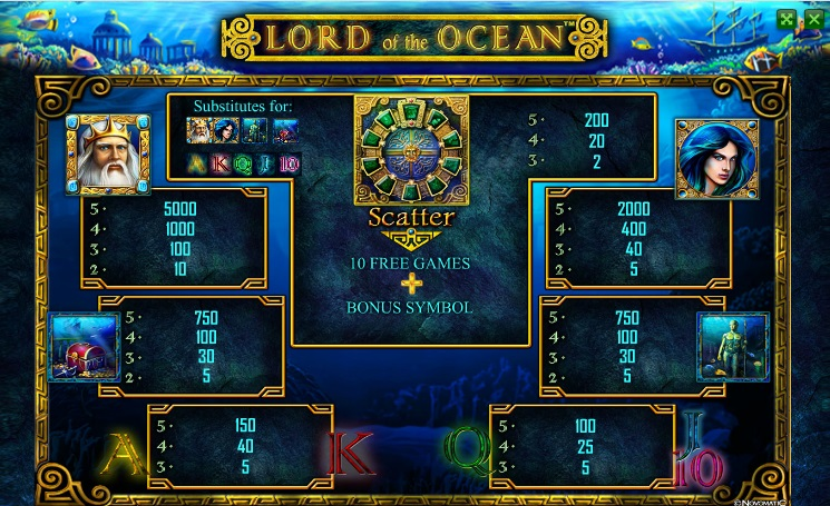 slots online no deposit lord of ocean