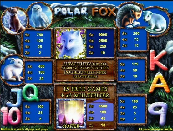 Polar Fox™ Slot Machine Game to Play Free in Novomatics Online Casinos