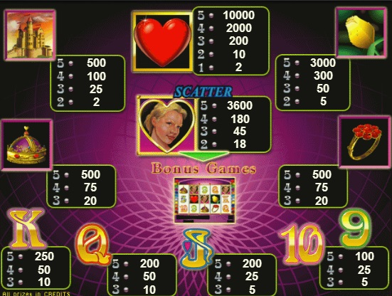 Queen Of Hearts Casino Games