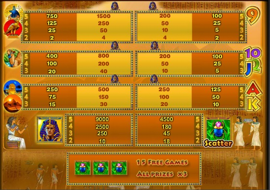 Almighty Ramses II Slots - Play for Free With No Download