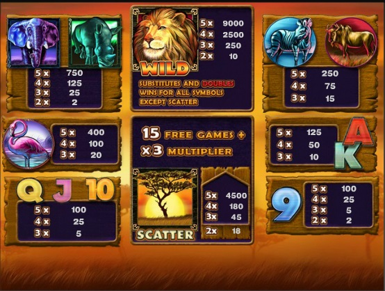 Our Top Rated No Download Casinos