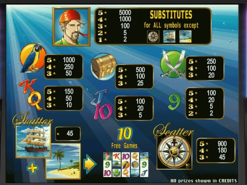 free slots games sharky