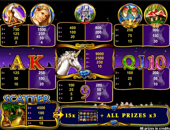 Best nfl betting sites