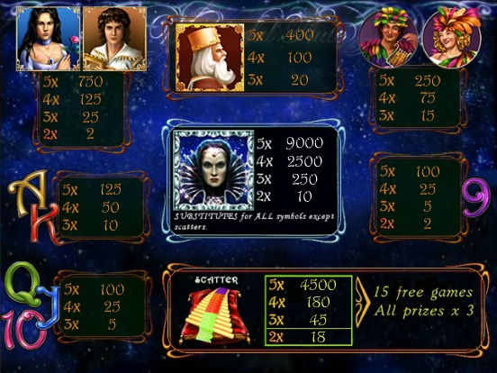 Wonderful Flute™ Slot Machine Game to Play Free in Novomatics Online Casinos