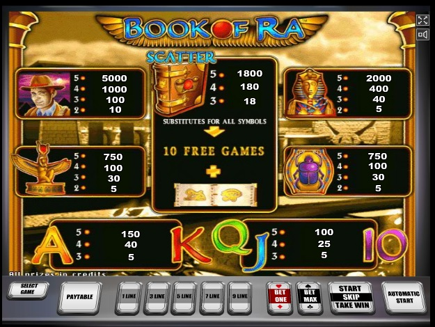 book of ra free online demo