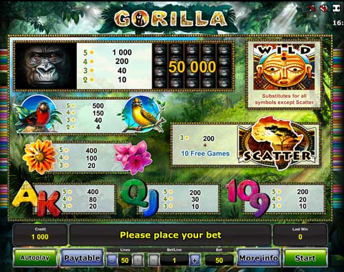 Gorilla™ Slot Machine Game to Play Free in Novomatics Online Casinos