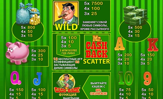 Play Mr. Cashback Slots Online at Casino.com Canada